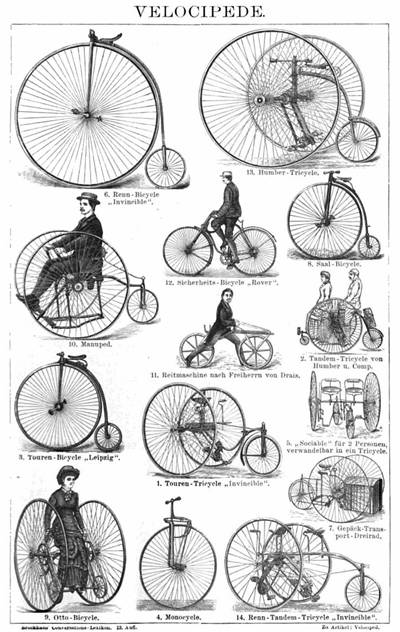 Picture Of Velocipedes From German Encyclopedia 1887